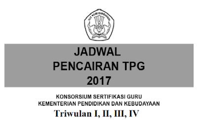 JADWAL PENCAIRAN TPG TRIWULAN I, II, III DAN IV TAHUN 2017