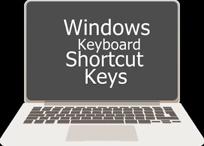 Daily Use Windows Keyboard Shortcut Keys, windows shortcuts, computer shortcuts, keyboard shortcut keys, windows 10 shortcut, all keyboard shortcut, shortcut keys of computer a to z