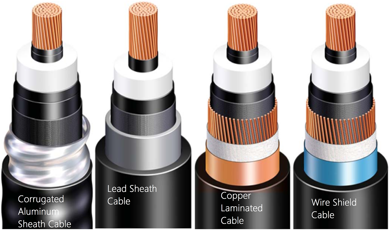Constrution Xlpe Insulated Cable : Continuous current ratings of xlpe insulated underground