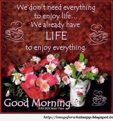 Good Morning With Blesses and good Wishes on Whatsapp