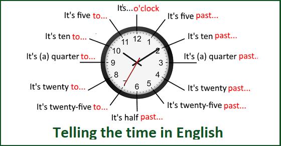 7037e6d1a الوقت والساعة بالانجليزية : 3 طرق للتعبير عن الوقت | تعلم لغتك!