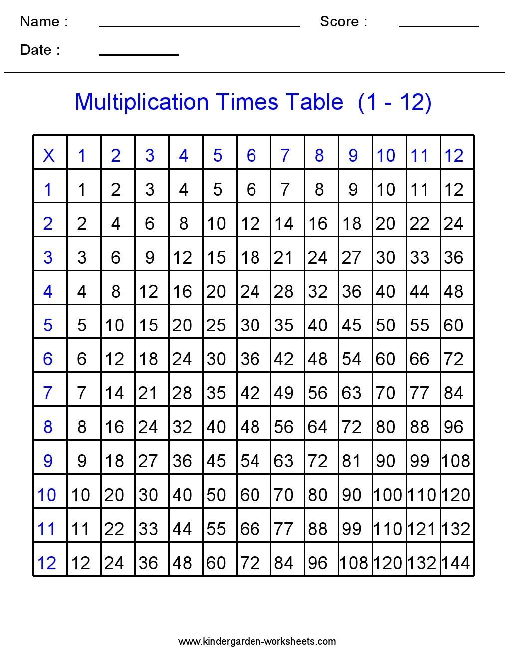 Kindergarten Worksheets: Maths Worksheets - Multiplication ...