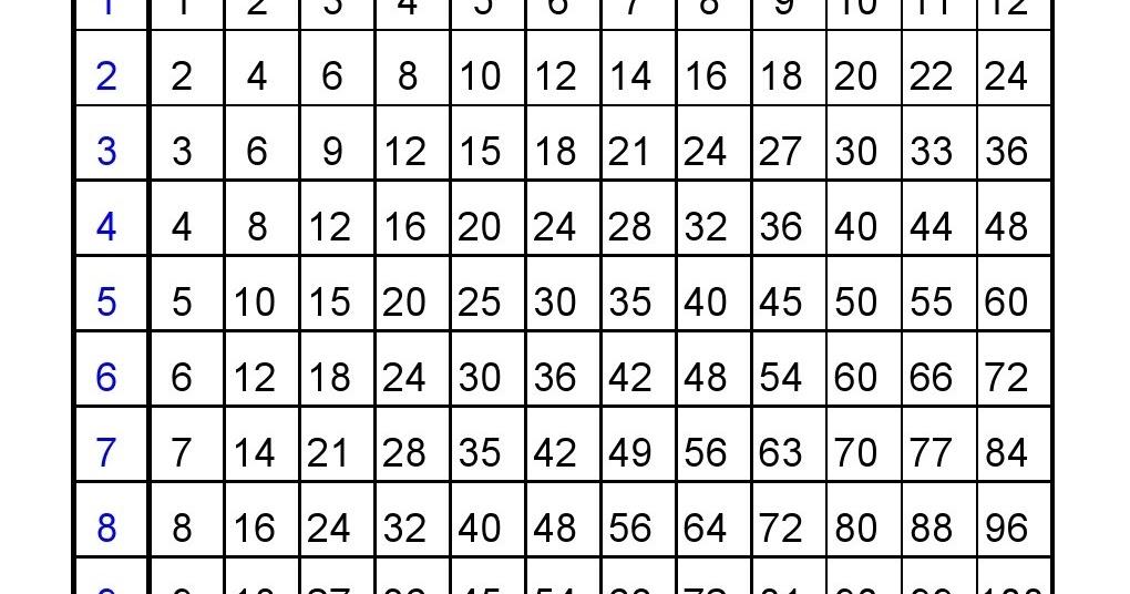Kindergarten Worksheets Maths Worksheets Multiplication