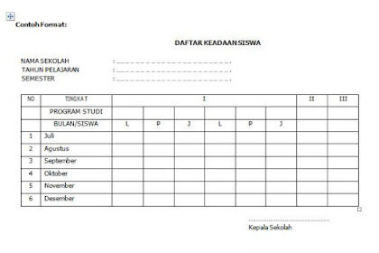 Contoh Format Daftar Keadaan Siswa Tiap Semester (Terbaru)