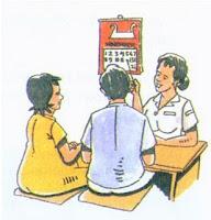Image result for standar pelayanan kebidanan