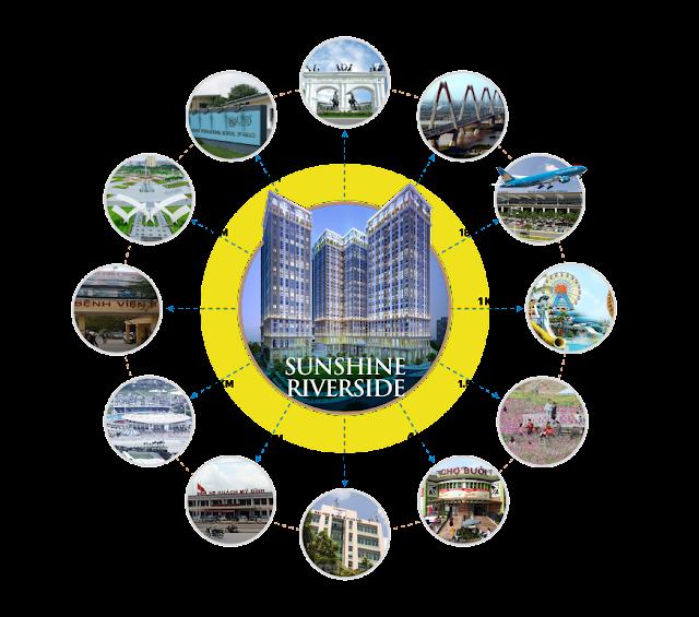 Liên kết vùng chung cư Sunshine Riverside