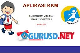 Aplikasi KKM Kurikulum 2013 Revisi Kelas 5 dan 2 SD Format Excel