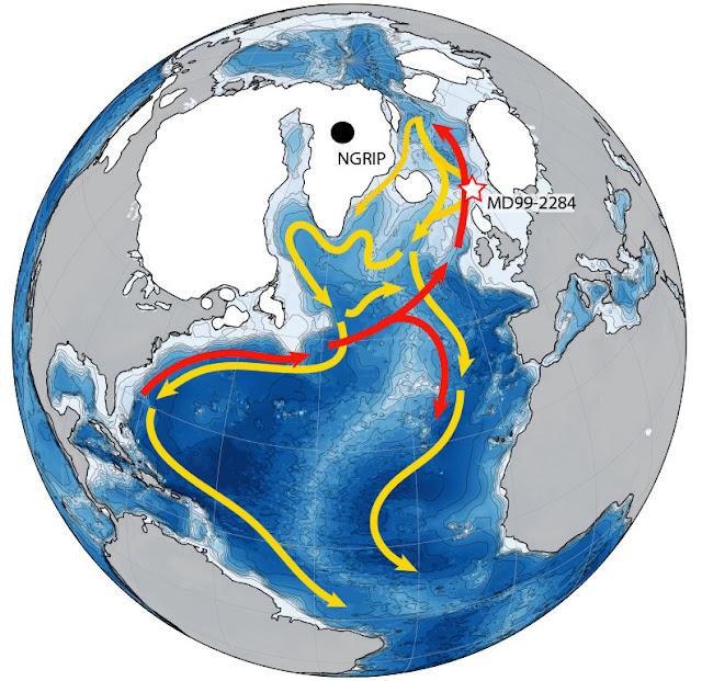 Changes in ocean 'conveyor belt' foretold abrupt climate changes by four centuries