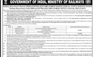 rrb-ntpc-notification-2019-released-130-lakh-vacancy