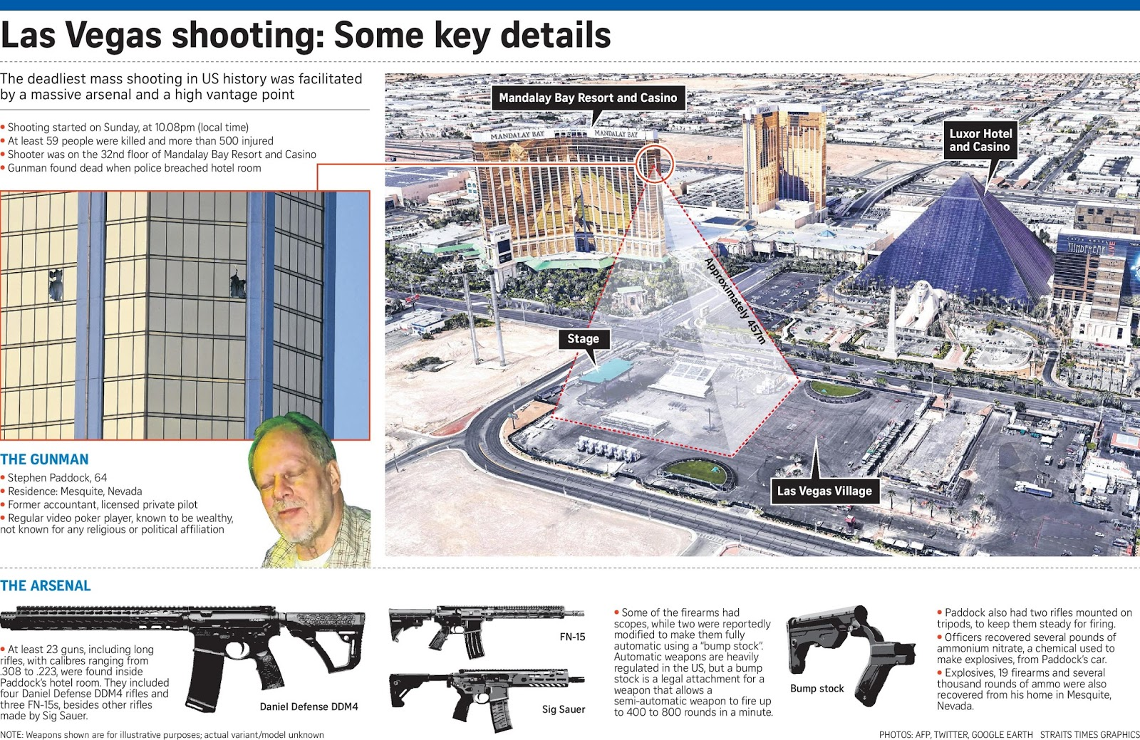 Las vegas strip shooting october 2007