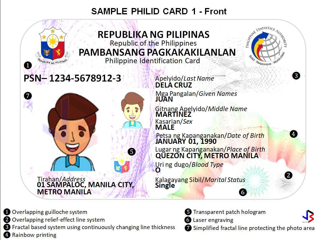 """One of the campaign promises of Philippine President Rodrigo Duterte was the establishment of a National ID System. It is one of the measures to be adopted by the government to unify and modernize the services for the Filipino people. These include the distribution of government grants and subsidy, the elimination of red tape, and the improved security of identity-related transactions like opening a bank account or getting police or NBI clearance.   Today, the National ID System Law has been signed by the President, and here are the important things that you should know.  Filipinos will soon get national IDs after President Rodrigo Duterte signed into law the Philippine Identification System Act on Monday, August 6. This creates a unified and streamlined national identification system as opposed to the decades long practice of having several ID's, more than 30 in fact, for various government and private entities like the SSS, GSIS, COMELEC and others.    Presidential Spokesman Harry Roque said """"A Filipino will no longer have to present multiple identification cards simply to prove his identity.""""    How does it work?  1. A physical national ID or PhilID will be issued to each individual who registers with the system. Every Filipinos and Resident Aliens will have to register.  2. Registeration for the ID will be free of charge. Filipinos living abroad may sign up for their national ID with the embassy or consular office where they are located.  3. Each person will also get a randomly generated, unique, and permanent ID number or Common Reference Number (CRN). The assigned number will be automatically recognized by government systems.  4. Personal data to be collected for the national ID will be include name, sex, date of birth, place of birth, and address. Biometrics information will also be collected, including facial image, full set of fingerprints, iris scan, and other identifiable features that are necessary.  5. A mobile number and email address will be optional."""