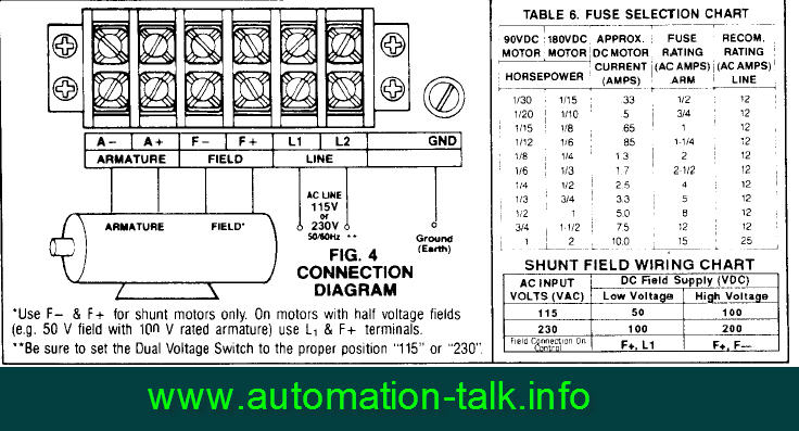 baldor motor connection diagram trolling battery wiring dc drive - bc140 operation/running procedure ~ automation-talk | all about industrial ...