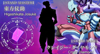 sinopsis, Anime, JoJo no Kimyou na Bouken - Diamond wa Kudakenai, download, link, situs, subtitle, indonesia, 2016