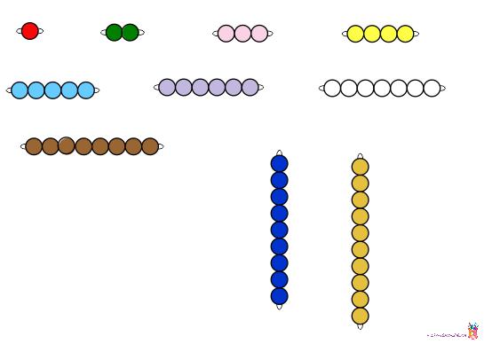 Las perlas de colores Montessori imprimibles | Aprendemos con mamá