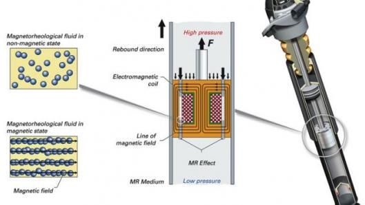 automotive audi 39 s new magnetic semi active suspension system. Black Bedroom Furniture Sets. Home Design Ideas