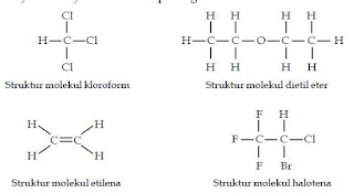 Kegunaan Senyawa Organik di Bidang Kesehatan