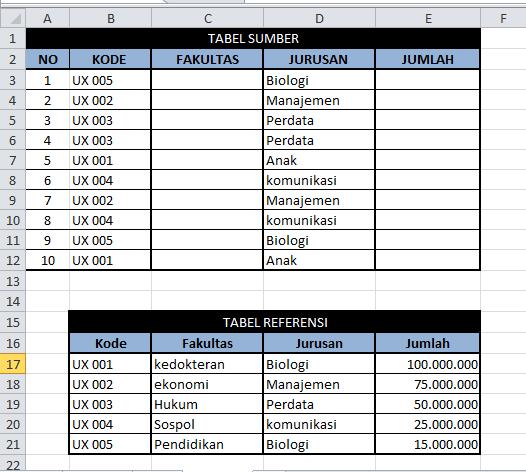 Contoh Daftar Table Vlookup