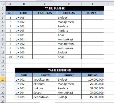 Contoh Daftar Table Vlookup