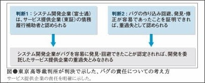 http://itpro.nikkeibp.co.jp/article/COLUMN/20130802/496224/
