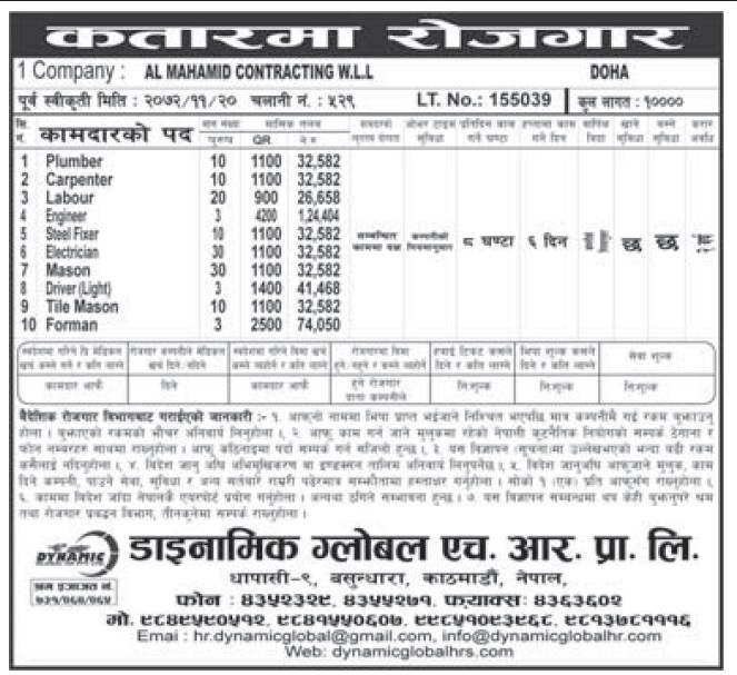 Jobs in Qatar for Nepali, Salary Rs 1,24,424