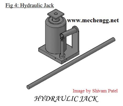 Design and development of hydraulic jack image