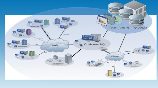 Cloud Computing Tren di 2016