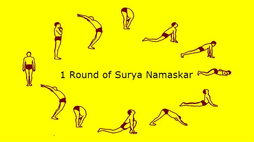 Surya Namaskar A Sequence Of 12 Yoga Postures