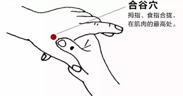 牙痛,中醫三步搞定(穴位按摩)