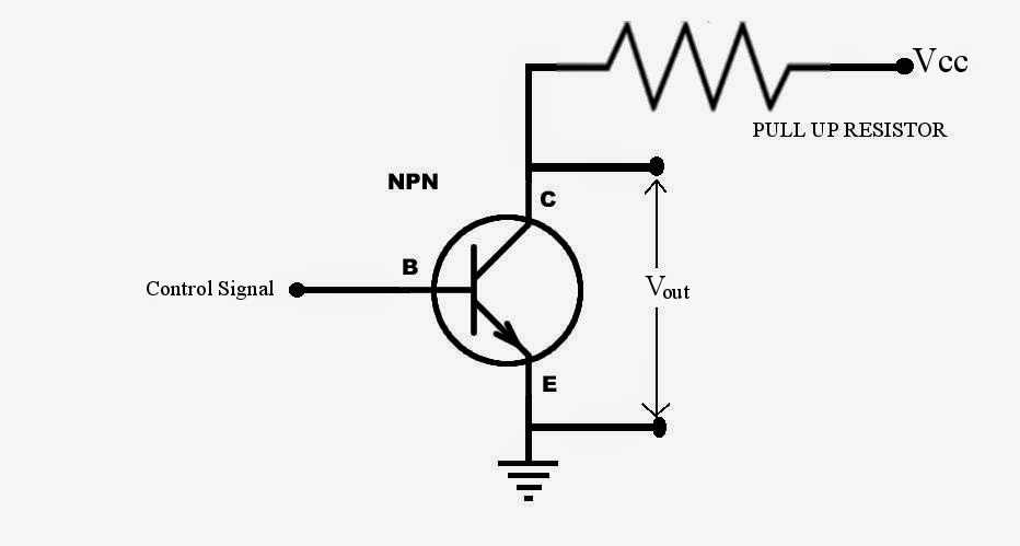 what is an open collector or open drain in a transistor