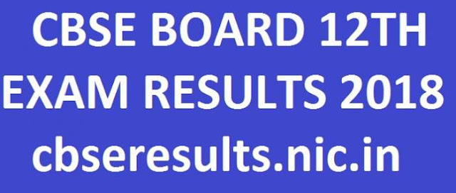 CBSE Board 12th Results