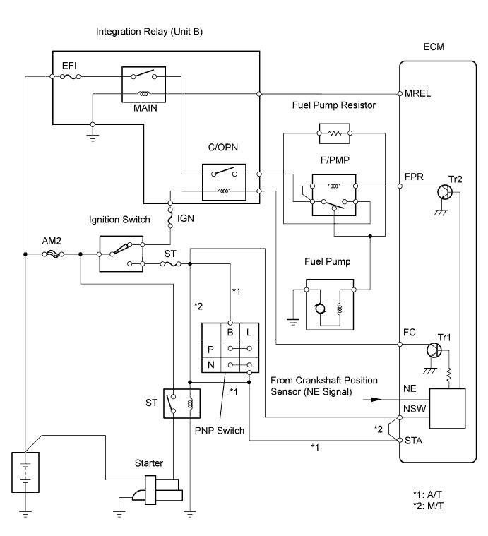 p0230 fuel pump primary circuit malfunction