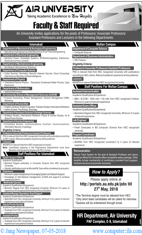 Faculty & Staff Required at Air University