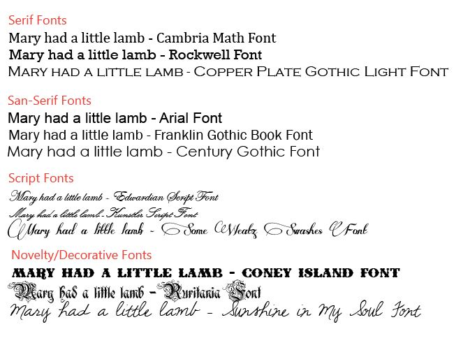 Cottontail Digital Press- Wedding Invitations: Here a font