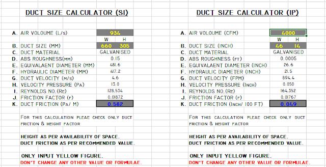 also hvac duct size calculator excel free ductulator rh mepwork