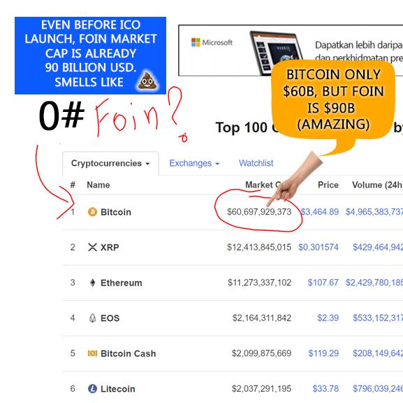 foin coin scam