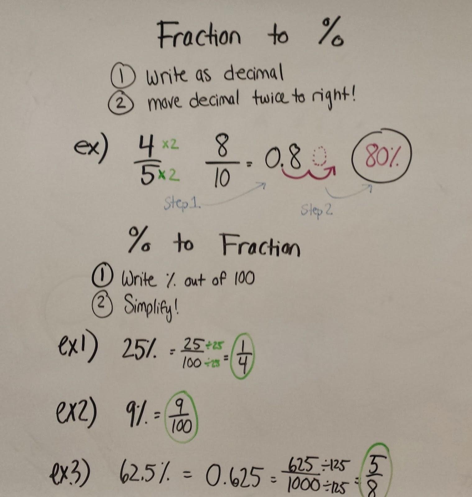 Mrs Johnson S Class Jlcp Unit 5 Converting Fractions