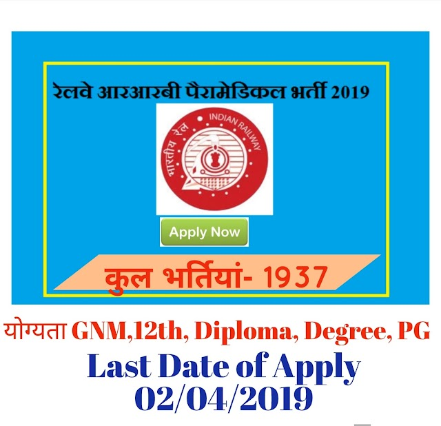 RRB Recuirtment Paramedical Staff 2019