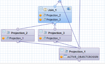 How to Get Dependent Object List (Models & Tables) of a Model using Graphical Calculation View