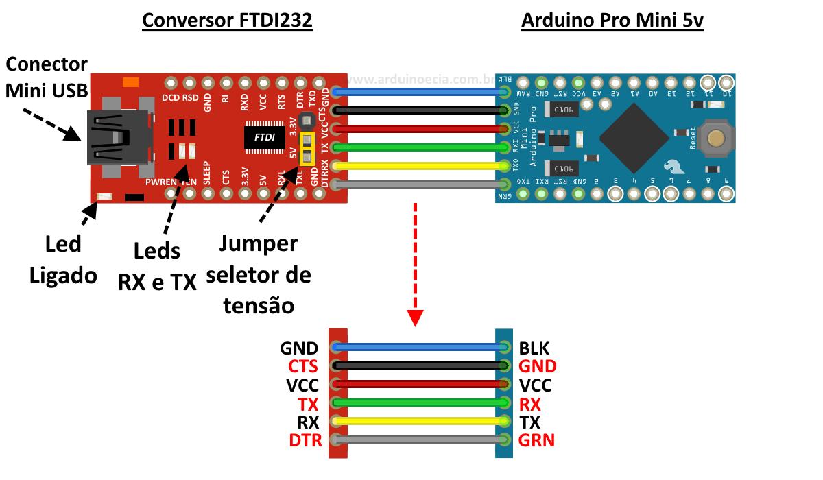 Ligação conversor FTDI - Arduino Pro Mini
