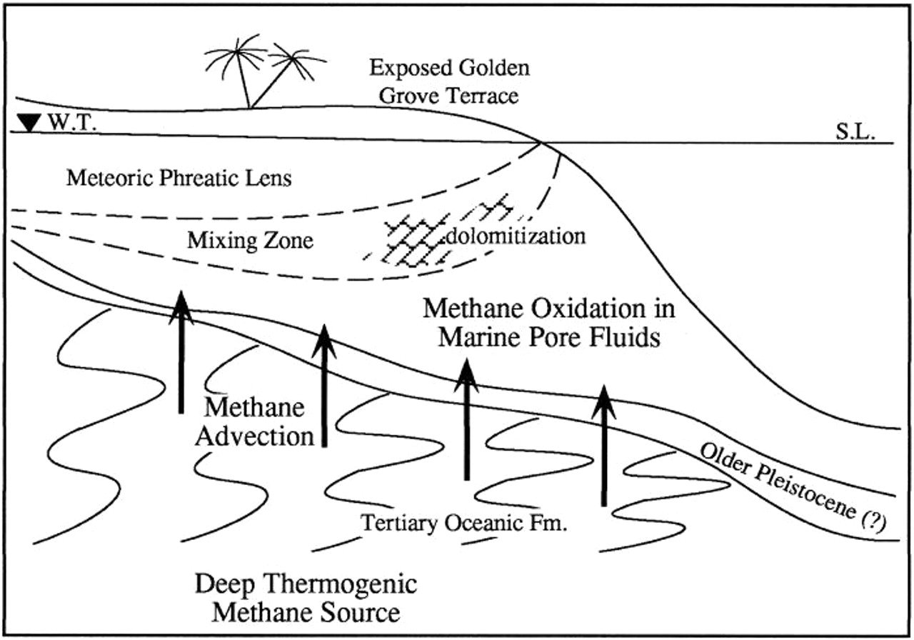 July 2015 ~ Learning Geology