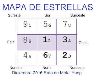 Estrellas-voladoras-Diciembre-2016-Feng-shui-siria-grandet