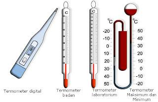 Macam-Macam Termometer Zat Cair