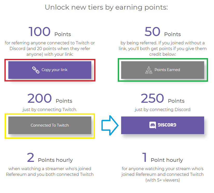 Hướng dẫn đăng ký Refereum nhận 500 points | Review Coin with MrSpasybo