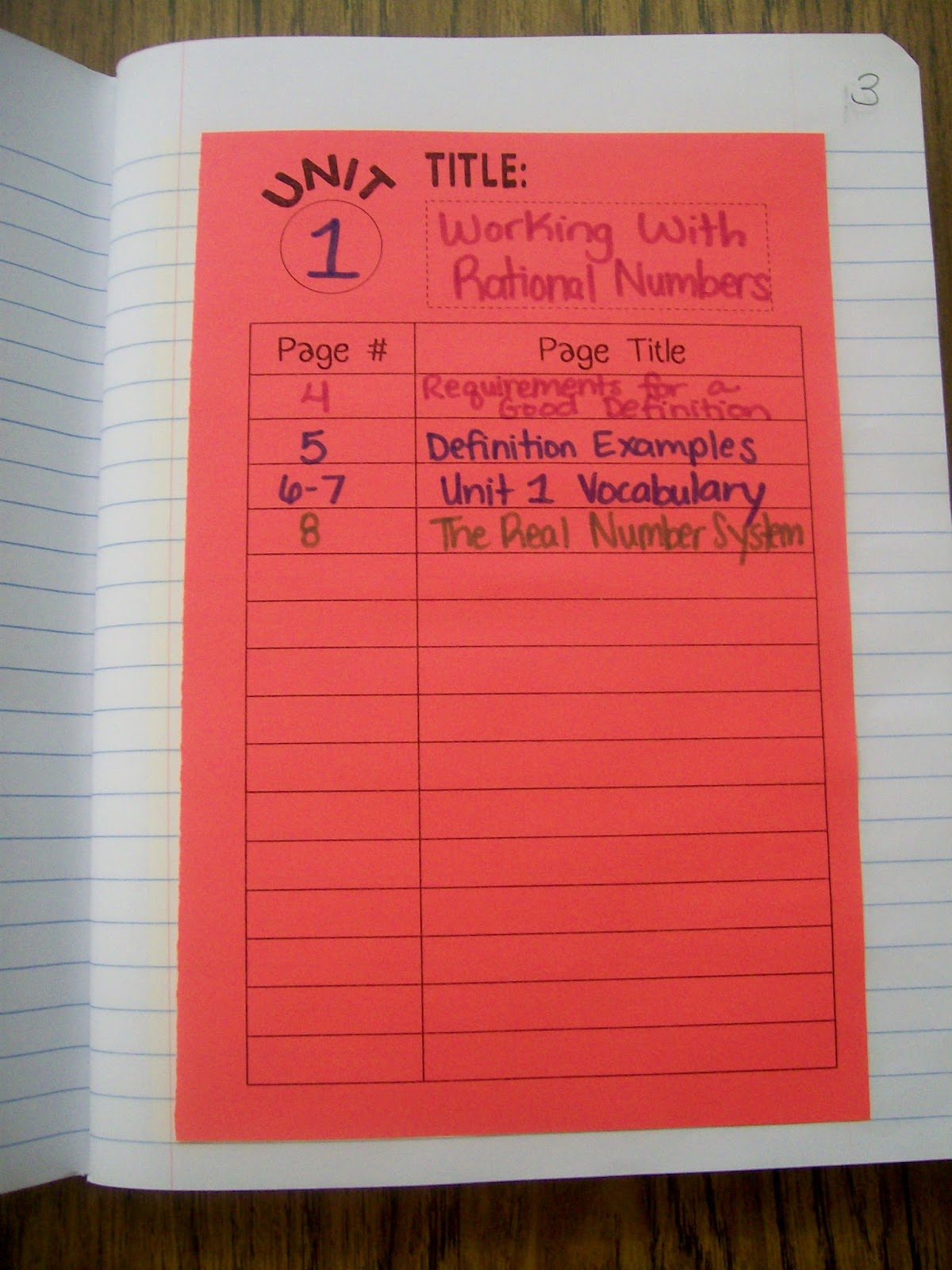 Math Love Interactive Notebook Table Of Contents