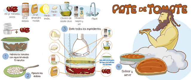 Paté de tomates y alubias. Recetas Pintonas.Autora: Geosmina Petricor.
