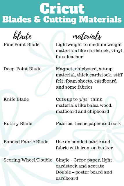 Comparing Cricut blades