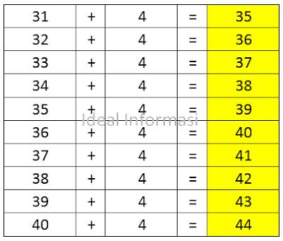 Tabel Penjumlahan dari 31 sampai 40 ditambah (+) 4