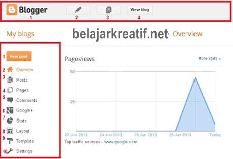 Gambar fungsi kumpulan menu dashboard blogger blogspot