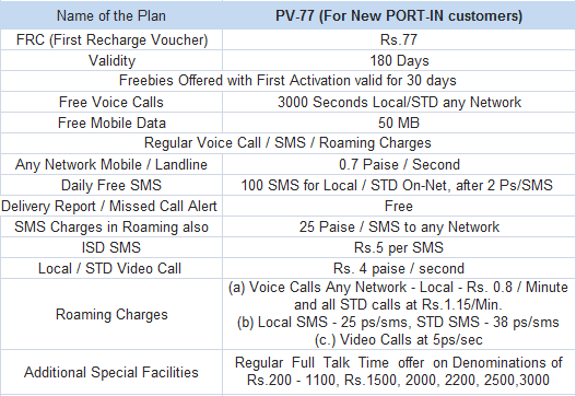 BSNL New PORT IN Prepaid Plan Karnataka