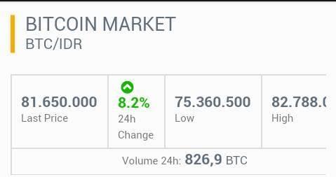 uložite 2000 u bitcoin za koliko se trguje bitcoinima
